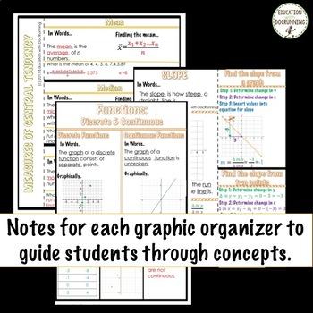 Algebra 2 A year of notes including trigonometry for Algebra 2 Curriculum