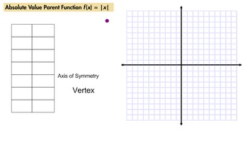 LONG HAUL: Algebra 2 Absolute Value Functions Smartboard #19