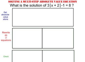 LONG HAUL: Algebra 2 Absolute Value Smartboard #7
