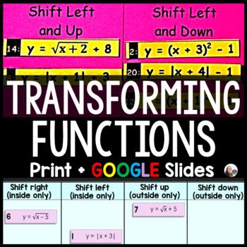 Function Translation Activity