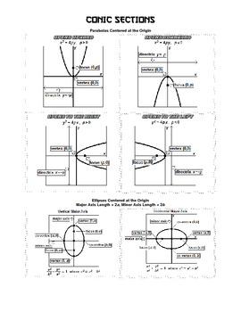 Algebra 2 BIG IDEAS - Conic Sections