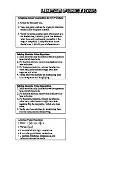 Algebra 2 BIG IDEAS - Linear Functions
