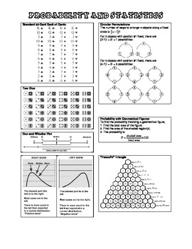 Algebra 2 BIG IDEAS - Probability and Statistics