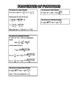 Algebra 2 BIG IDEAS - Properties of Functions