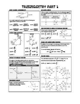 Algebra 2 BIG IDEAS - Trigonometry I