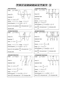 Algebra 2 BIG IDEAS - Trigonometry II
