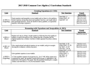 Algebra 2 CC Standards Spreadsheet
