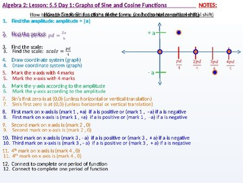Algebra 2: CU 10: 5.5 Day 1: Graphs of Sine and Cosine Functions