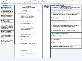 Algebra 2: CU 2: P.5 Day 2: Factoring Polynomials