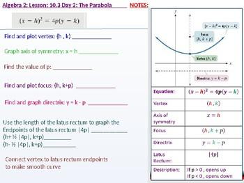 Algebra 2: CU 3: 10.3 Day 2: The Parabola