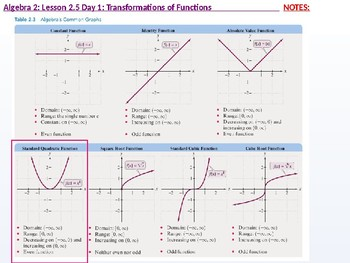 Algebra 2: CU 3: 2.5 Day 1: Transformations of Functions