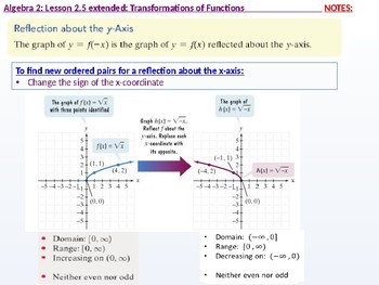 Algebra 2: CU 4 and 5: 2.5 extended: Graphing Radical Functions