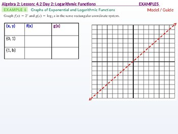 Algebra 2: CU 7: 4.2 Day 2: Logarithmic Functions