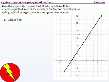 Algebra 2: CU 9: Comparing Functions Day 1