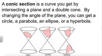 Algebra 2 Conic Sections