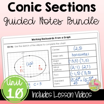 Algebra 2 Conic Sections Guided Notes Bundle