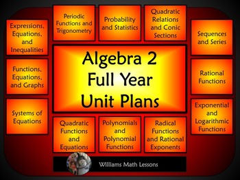 Algebra 2 Full Year Editable Unit Plans (Bundled) - Aligned for Common Core