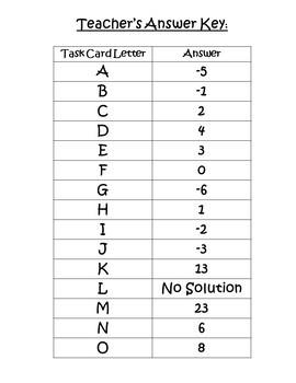 Algebra Games {Solving MultiStep Equations Activity} {Algebra Bingo}