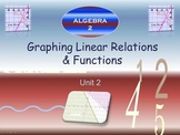 Algebra 2 - Graphing Linear Relations and Functions {Bundle}