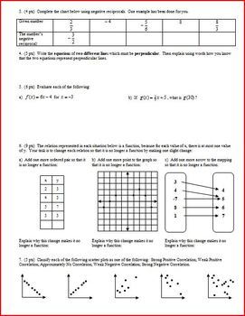 Algebra 2 Group/Practice Test: Graphing (Editable)