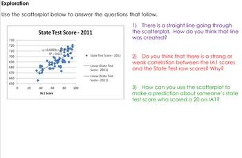 LONG HAUL: Algebra 2 Line of Best Fit Smartboard #16