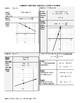 Algebra 2 Mastery Worksheet: 2-Graphing Lines