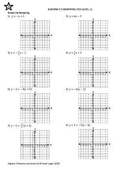 Algebra 2 Mastery Worksheet: 2-Graphing Lines by LugarsMath | TpT