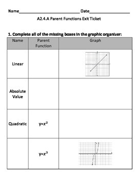 Algebra 2 Parent Functions Mastery Quiz TEKS.A2.4.A