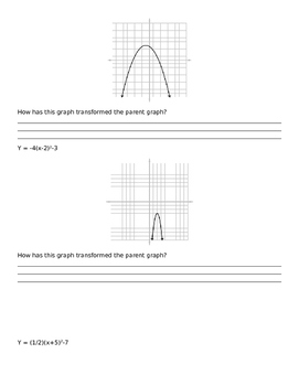 Algebra 2 - Parent Functions and Their Graphs