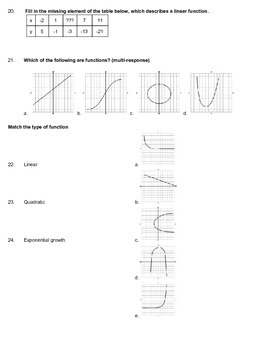 Algebra 2 Pre-Test (Linear Functions)