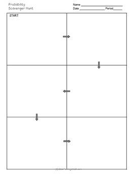 Algebra 2: Probability Scavenger Hunt