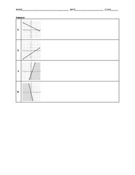 Algebra 2 Quiz - Graphing Lines and Inequalities BUNDLE
