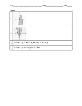 Algebra 2 Quiz - Quadratic Inequalities BUNDLE