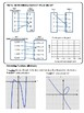 Algebra 2:  Relations and Functions Student Notes