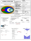 Algebra 2 SOL Study Guide