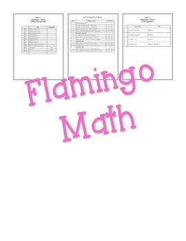 Algebra 2 Sequences and Series Guided Notes Bundle