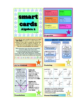 Algebra 2 Test Review & Study Reference Resource