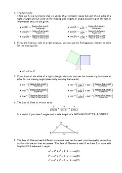 Algebra 2 Trigonometry Cheat Sheet