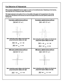 Algebra 2 Tutorial: End Behavior of Polynomials