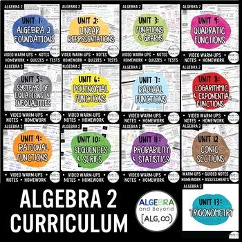 Algebra 2 Curriculum Bundle: First Semester