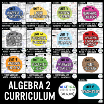 Algebra 2 Curriculum Bundle