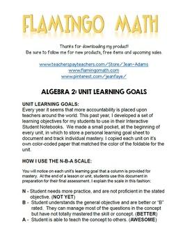 Algebra 2: Unit Learning Goals