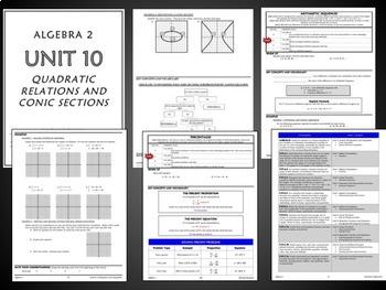 Algebra 2 Unit Plans 9-12 (Bundled)