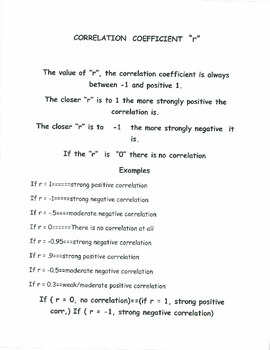 Algebra 2 and Trig Curriculum Review