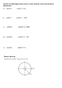 Algebra 2 and Trigonometry Curriculum - Common Core