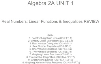 HS Algebra 2A UNIT 1: Real Numbers; Linear Algebra Review (5 wrkshts;7 quizzes)