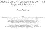 HS Algebra 2B UNIT 2: Conic Sections (5 wrkshts;7 quizzes)
