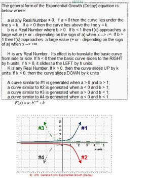 HS Algebra 2B UNIT 4: Exponential & Logarithmic Functions