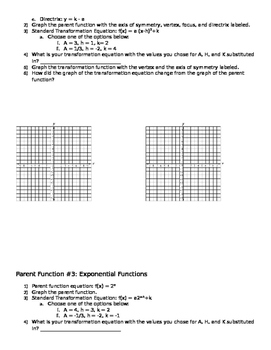 Algebra 2B final poster graphing transformations project