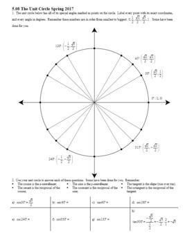 Algebra 2H 5.08 The Unit Circle Spring 2017 (Editable)